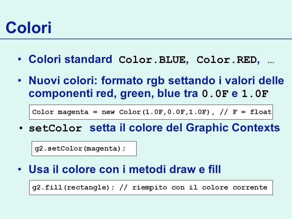 Colori Colori standard Color.BLUE, Color.RED, … Nuovi colori: formato rgb settando i valori delle componenti red, green, blue tra 0.0F e 1.0F setColor setta il colore del Graphic Contexts Usa il colore con i metodi draw e fill g2.setColor(magenta); g2.fill(rectangle); // riempito con il colore corrente Color magenta = new Color(1.0F,0.0F,1.0F), // F = float