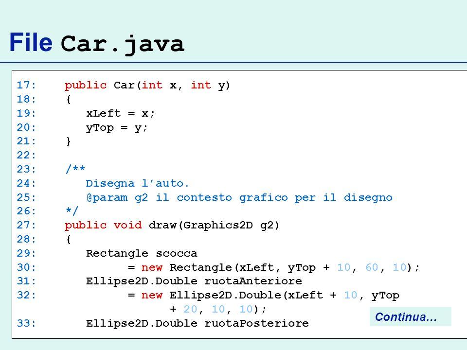 File Car.java 17: public Car(int x, int y) 18: { 19: xLeft = x; 20: yTop = y; 21: } 22: 23: /** 24: Disegna lauto.