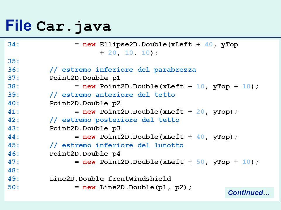 File Car.java 34: = new Ellipse2D.Double(xLeft + 40, yTop + 20, 10, 10); 35: 36: // estremo inferiore del parabrezza 37: Point2D.Double p1 38: = new Point2D.Double(xLeft + 10, yTop + 10); 39: // estremo anteriore del tetto 40: Point2D.Double p2 41: = new Point2D.Double(xLeft + 20, yTop); 42: // estremo posteriore del tetto 43: Point2D.Double p3 44: = new Point2D.Double(xLeft + 40, yTop); 45: // estremo inferiore del lunotto 46: Point2D.Double p4 47: = new Point2D.Double(xLeft + 50, yTop + 10); 48: 49: Line2D.Double frontWindshield 50: = new Line2D.Double(p1, p2); Continued…