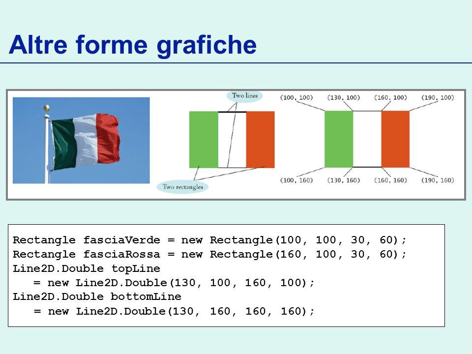 Altre forme grafiche Rectangle fasciaVerde = new Rectangle(100, 100, 30, 60); Rectangle fasciaRossa = new Rectangle(160, 100, 30, 60); Line2D.Double t