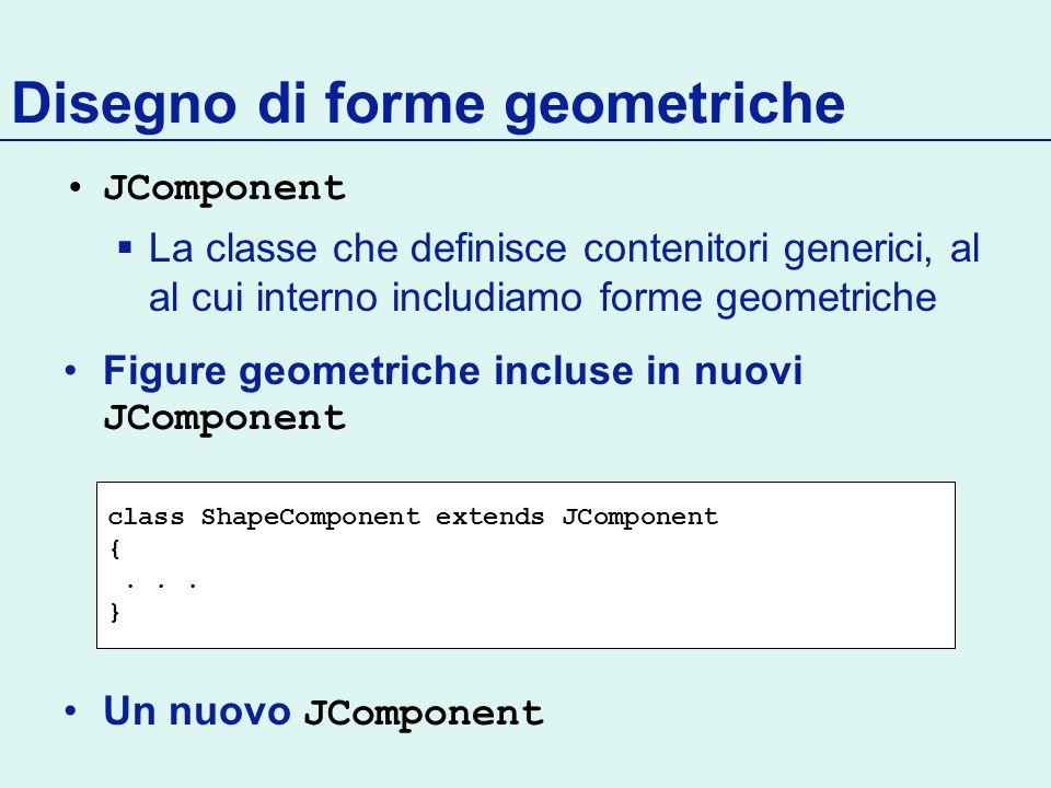 Disegno di forme geometriche JComponent La classe che definisce contenitori generici, al al cui interno includiamo forme geometriche Figure geometriche incluse in nuovi JComponent Un nuovo JComponent class ShapeComponent extends JComponent {...