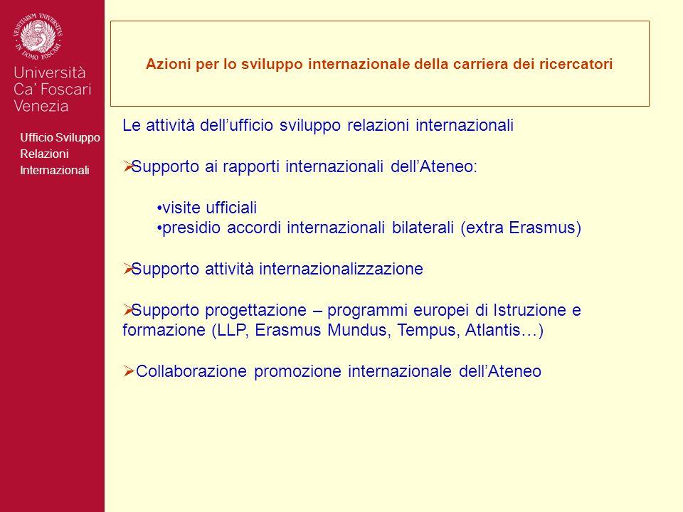 Ufficio Sviluppo Relazioni Internazionali Azioni per lo sviluppo internazionale della carriera dei ricercatori Le attività dellufficio sviluppo relazi