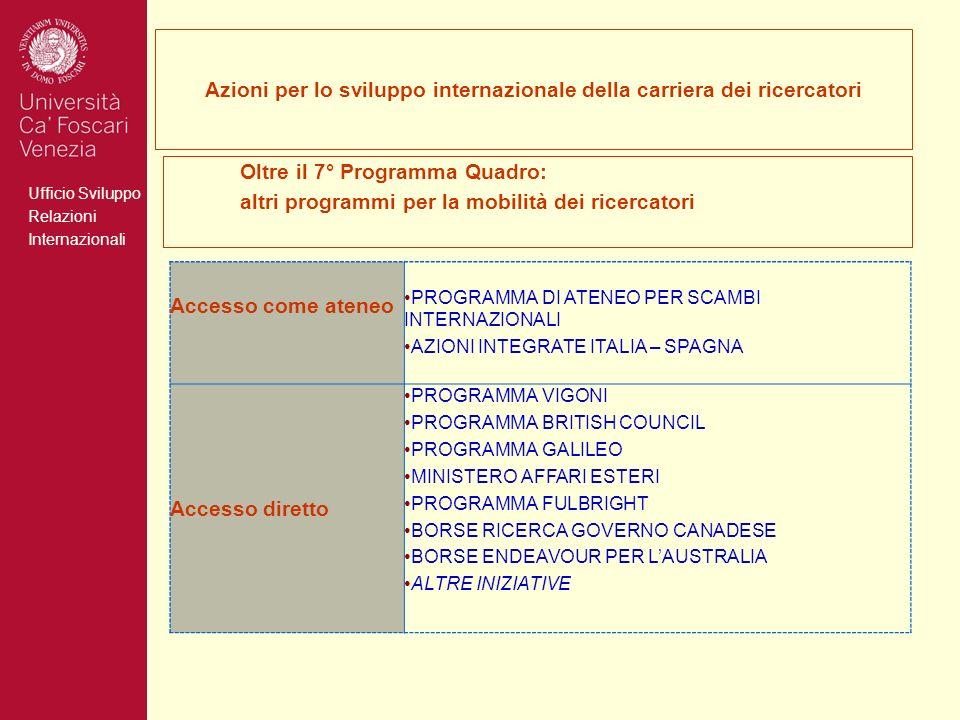 Ufficio Sviluppo Relazioni Internazionali Azioni per lo sviluppo internazionale della carriera dei ricercatori Oltre il 7° Programma Quadro: altri programmi per la mobilità dei ricercatori Accesso come ateneo PROGRAMMA DI ATENEO PER SCAMBI INTERNAZIONALI AZIONI INTEGRATE ITALIA – SPAGNA Accesso diretto PROGRAMMA VIGONI PROGRAMMA BRITISH COUNCIL PROGRAMMA GALILEO MINISTERO AFFARI ESTERI PROGRAMMA FULBRIGHT BORSE RICERCA GOVERNO CANADESE BORSE ENDEAVOUR PER LAUSTRALIA ALTRE INIZIATIVE
