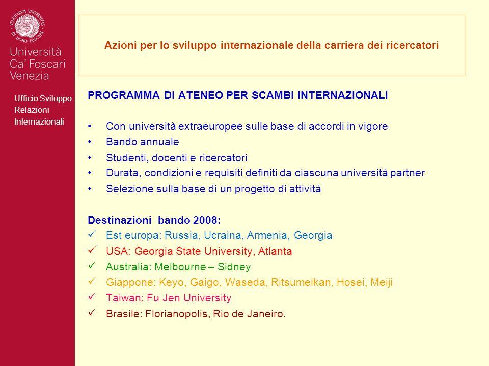 Ufficio Sviluppo Relazioni Internazionali Azioni per lo sviluppo internazionale della carriera dei ricercatori PROGRAMMA DI ATENEO PER SCAMBI INTERNAZ
