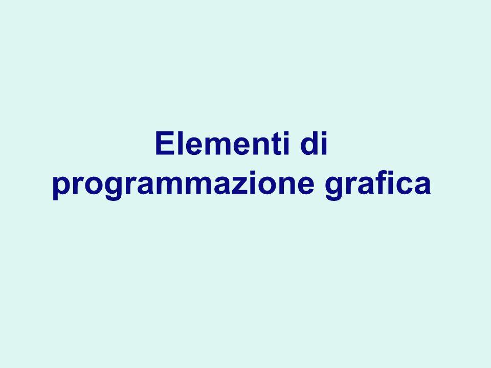 Introduzione alle applicazione grafiche contesto grafici forme geometriche elementari colori input dialogs per ottenere input dallutente Frames e applets