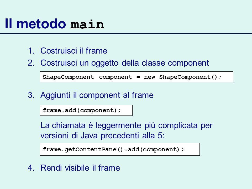 Il metodo main 1.Costruisci il frame 2.Costruisci un oggetto della classe component 3.Aggiunti il component al frame La chiamata è leggermente più com