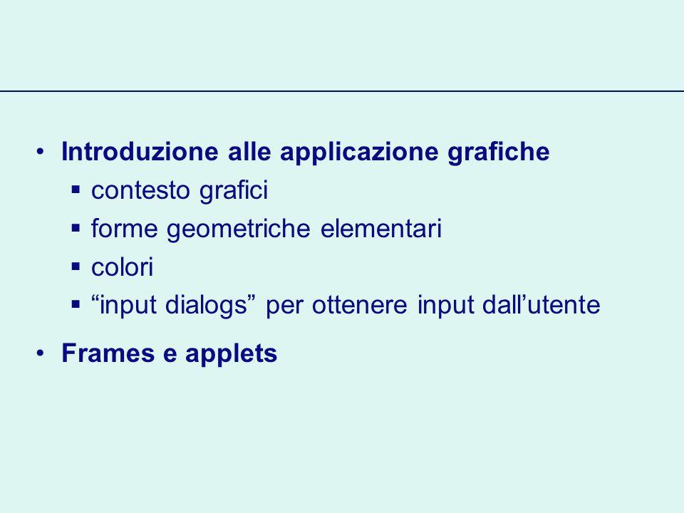 Altre forme grafiche Rectangle fasciaVerde = new Rectangle(100, 100, 30, 60); Rectangle fasciaRossa = new Rectangle(160, 100, 30, 60); Line2D.Double topLine = new Line2D.Double(130, 100, 160, 100); Line2D.Double bottomLine = new Line2D.Double(130, 160, 160, 160);