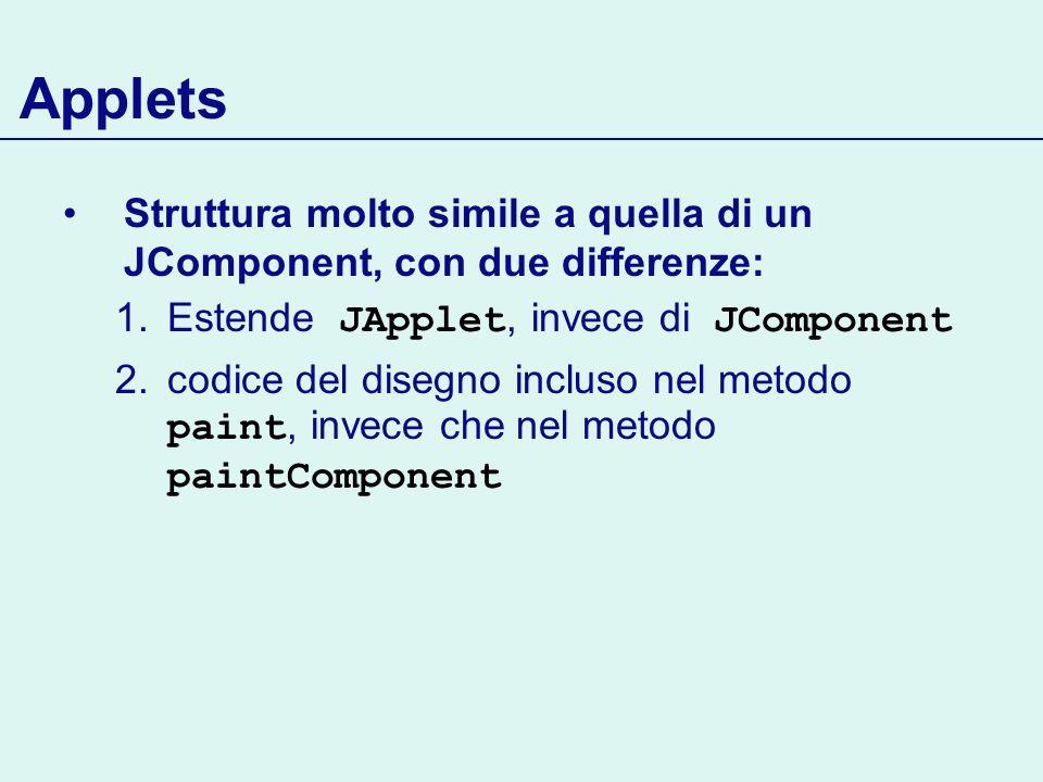 Applets Struttura molto simile a quella di un JComponent, con due differenze: 1.Estende JApplet, invece di JComponent 2.codice del disegno incluso nel