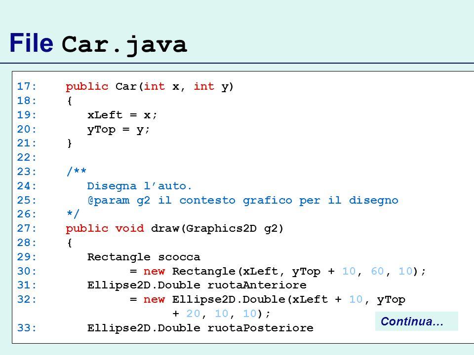File Car.java 17: public Car(int x, int y) 18: { 19: xLeft = x; 20: yTop = y; 21: } 22: 23: /** 24: Disegna lauto. 25: @param g2 il contesto grafico p