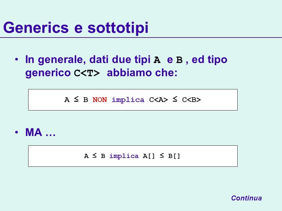 Generics e sottotipi In generale, dati due tipi A e B, ed tipo generico C abbiamo che: MA … Continua A B NON implica C C A B implica A[] B[]