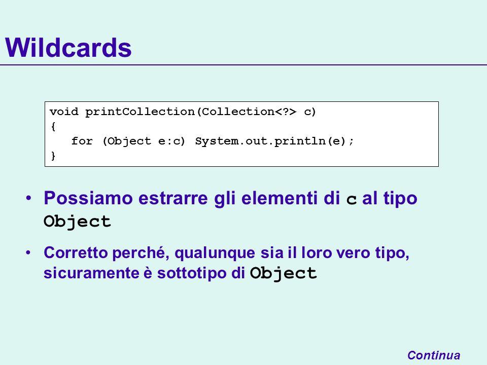Wildcards Possiamo estrarre gli elementi di c al tipo Object Corretto perché, qualunque sia il loro vero tipo, sicuramente è sottotipo di Object Continua void printCollection(Collection c) { for (Object e:c) System.out.println(e); }