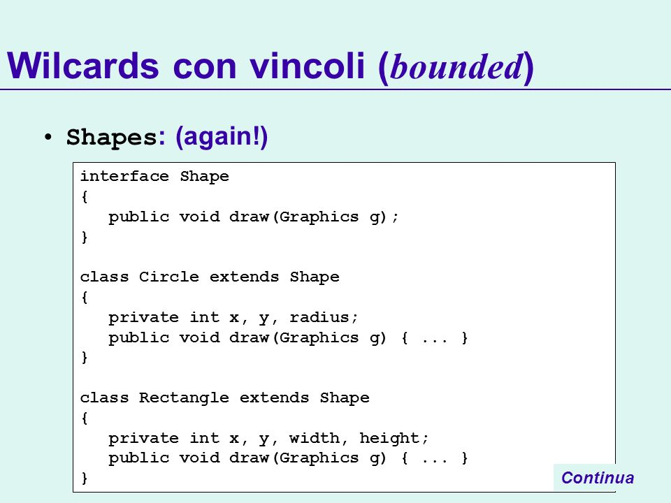 Wilcards con vincoli ( bounded ) Shapes : (again!) interface Shape { public void draw(Graphics g); } class Circle extends Shape { private int x, y, ra