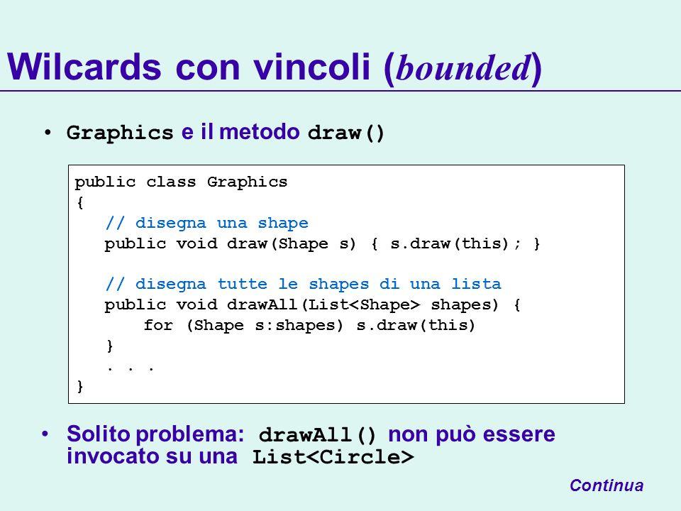 Wilcards con vincoli ( bounded ) Graphics e il metodo draw() Solito problema: drawAll() non può essere invocato su una List public class Graphics { // disegna una shape public void draw(Shape s) { s.draw(this); } // disegna tutte le shapes di una lista public void drawAll(List shapes) { for (Shape s:shapes) s.draw(this) }...