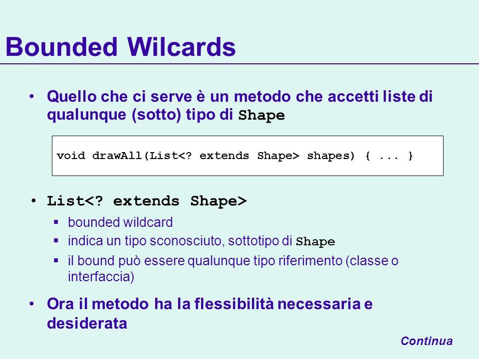 Bounded Wilcards Quello che ci serve è un metodo che accetti liste di qualunque (sotto) tipo di Shape List bounded wildcard indica un tipo sconosciuto, sottotipo di Shape il bound può essere qualunque tipo riferimento (classe o interfaccia) Ora il metodo ha la flessibilità necessaria e desiderata void drawAll(List shapes) {...