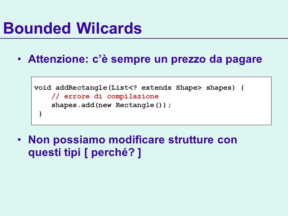 Bounded Wilcards Attenzione: cè sempre un prezzo da pagare Non possiamo modificare strutture con questi tipi [ perché.