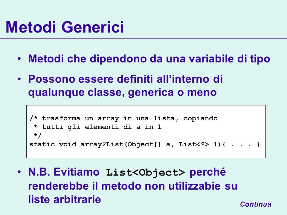 Metodi che dipendono da una variabile di tipo Possono essere definiti allinterno di qualunque classe, generica o meno N.B.