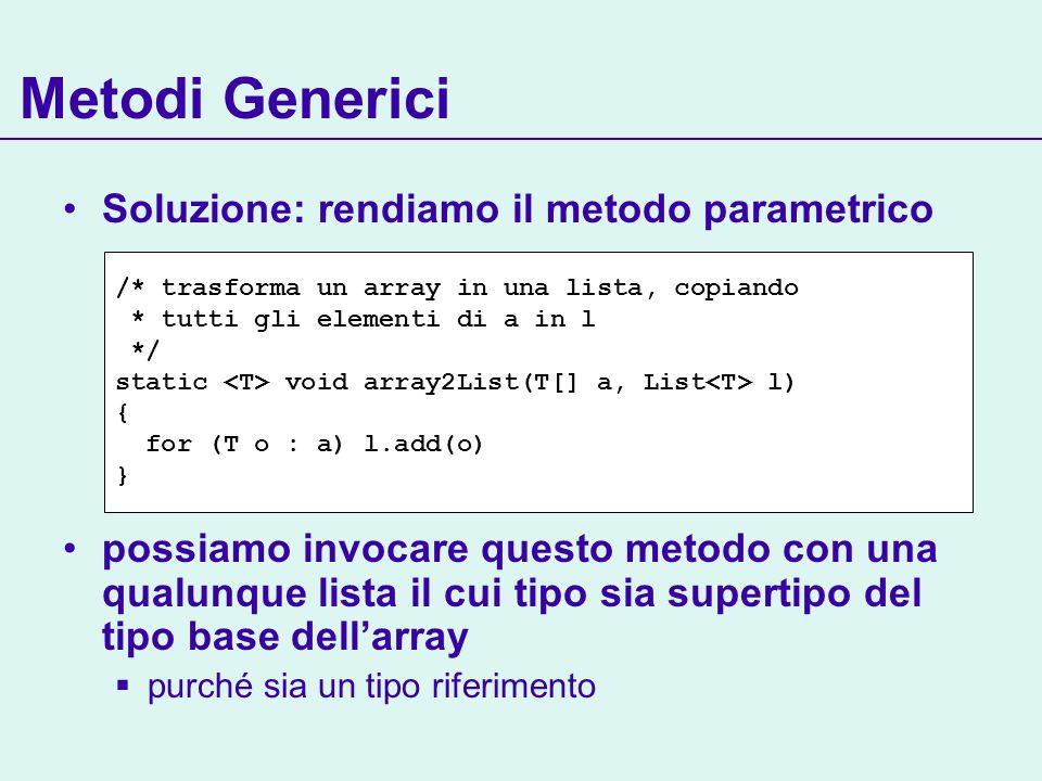 Metodi Generici Soluzione: rendiamo il metodo parametrico possiamo invocare questo metodo con una qualunque lista il cui tipo sia supertipo del tipo base dellarray purché sia un tipo riferimento /* trasforma un array in una lista, copiando * tutti gli elementi di a in l */ static void array2List(T[] a, List l) { for (T o : a) l.add(o) }