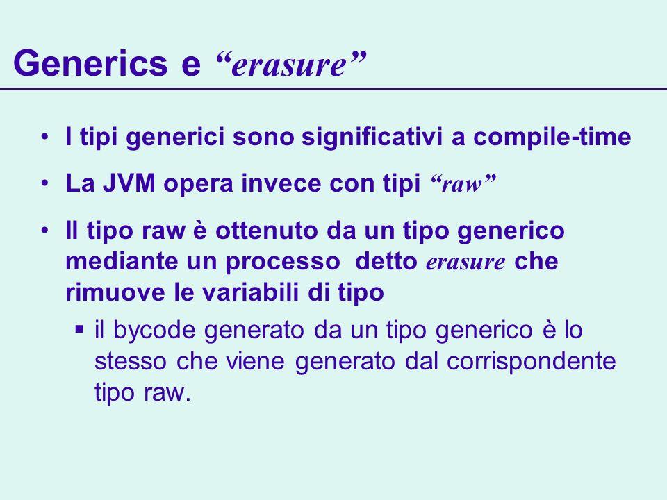Generics e erasure I tipi generici sono significativi a compile-time La JVM opera invece con tipi raw Il tipo raw è ottenuto da un tipo generico mediante un processo detto erasure che rimuove le variabili di tipo il bycode generato da un tipo generico è lo stesso che viene generato dal corrispondente tipo raw.