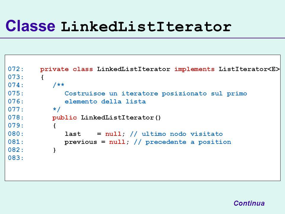 Classe LinkedListIterator 072: private class LinkedListIterator implements ListIterator 073: { 074: /** 075: Costruisce un iteratore posizionato sul primo 076: elemento della lista 077: */ 078: public LinkedListIterator() 079: { 080: last = null; // ultimo nodo visitato 081: previous = null; // precedente a position 082: } 083: Continua