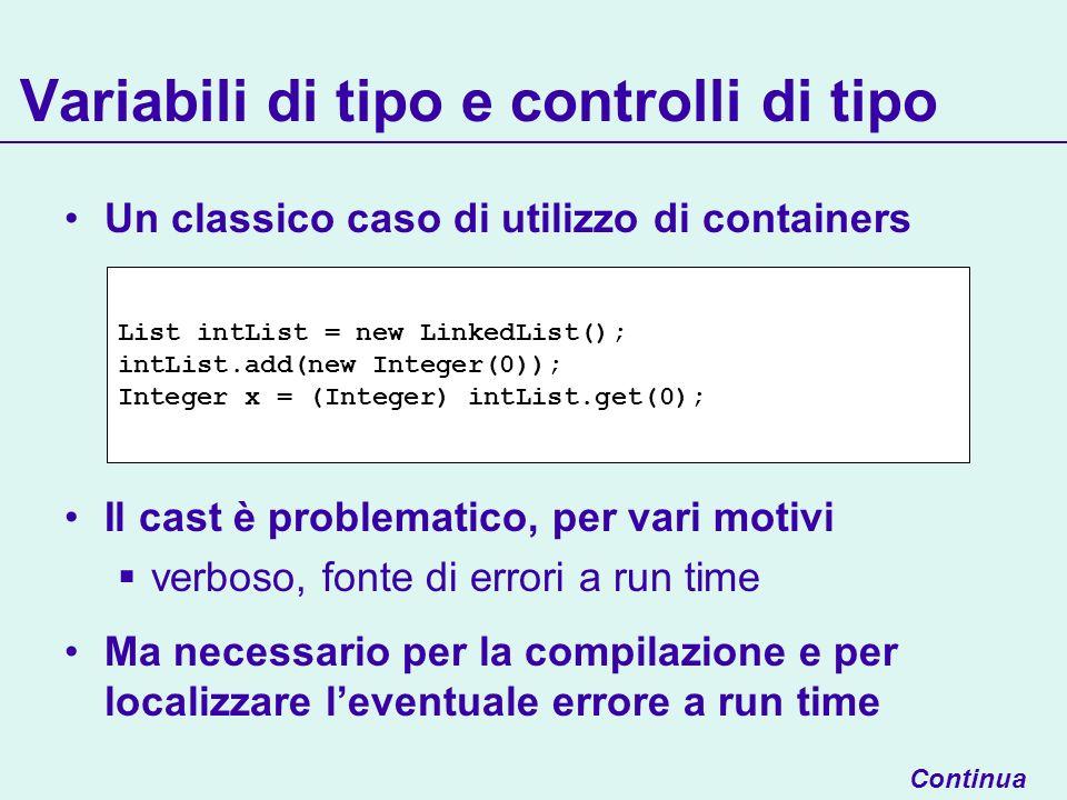 Variabili di tipo e controlli di tipo Un classico caso di utilizzo di containers Il cast è problematico, per vari motivi verboso, fonte di errori a run time Ma necessario per la compilazione e per localizzare leventuale errore a run time Continua List intList = new LinkedList(); intList.add(new Integer(0)); Integer x = (Integer) intList.get(0);