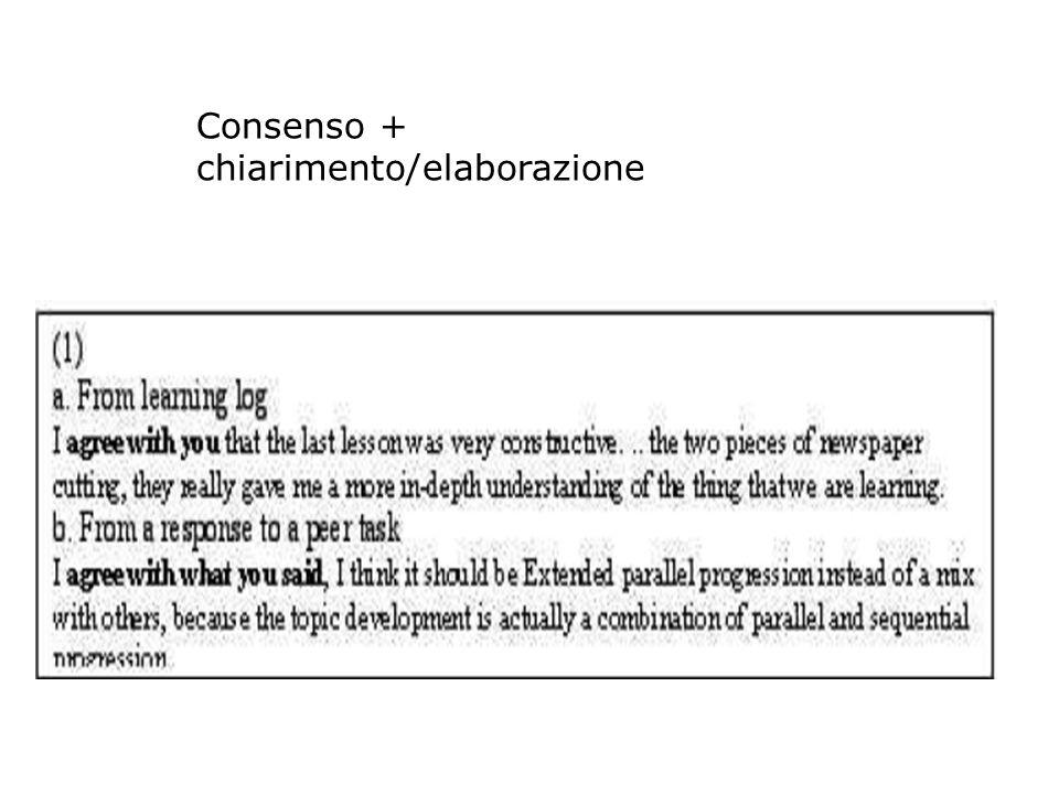 Consenso Parziale: con unaggiunta per chiarire o elaborare come preludio per esprimere delle riserve o per suggerire alternative Completo: creare una community basata sul consenso reciproco