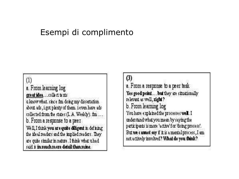 Complimento Pieno: per offrire la propria opinione come spiegazione del complimento o ringraziamento Misurato: per interrogare il compagno per continuare con un proprio contributo con grazie che favoriscono la socializzazione