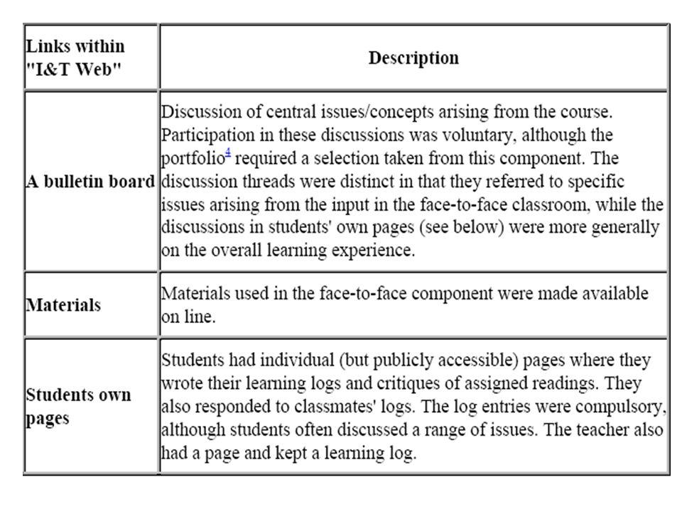Lorganizzazione: i concetti emersi durante linsegnamento in presenza vengono ripresi e approfonditi nel forum di discussione.
