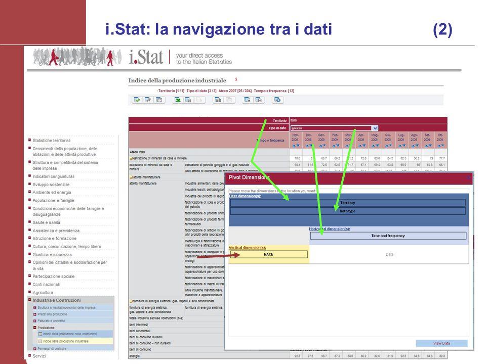 i.Stat: la navigazione tra i dati (2)
