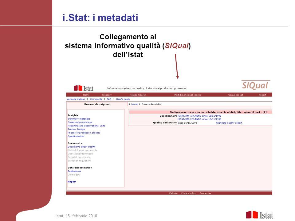 i.Stat: i metadati Collegamento al sistema informativo qualità (SIQual) dellIstat Istat, 18 febbraio 2010