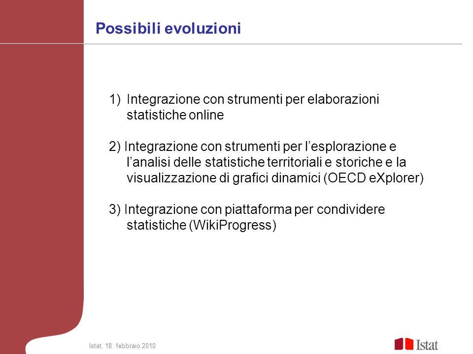 Possibili evoluzioni 1)Integrazione con strumenti per elaborazioni statistiche online 2) Integrazione con strumenti per lesplorazione e lanalisi delle