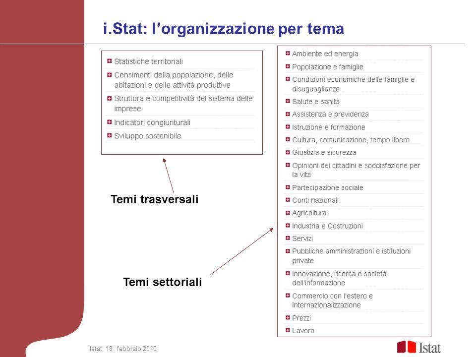 Temi settoriali Temi trasversali Istat, 18 febbraio 2010 i.Stat: lorganizzazione per tema