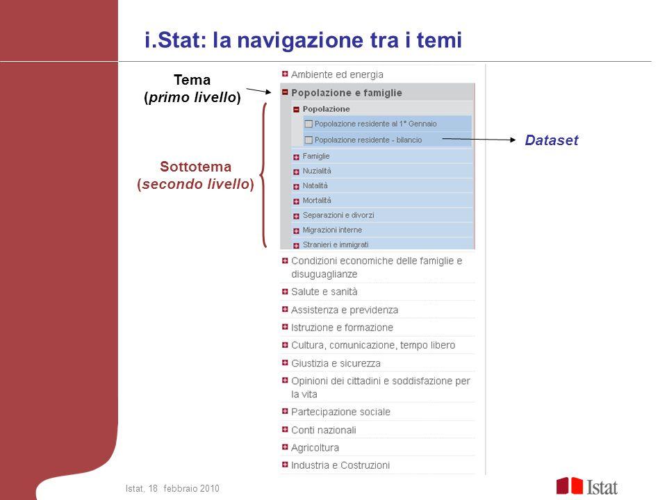 i.Stat: la navigazione tra i temi Tema (primo livello) Sottotema (secondo livello) Dataset Istat, 18 febbraio 2010