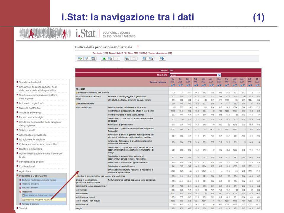 i.Stat: la navigazione tra i dati (1) Istat, 18 febbraio 2010