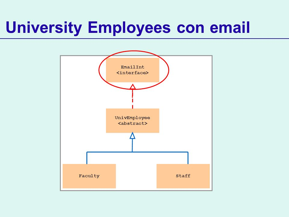 University Employees con email UnivEmployee FacultyStaff EmailInt