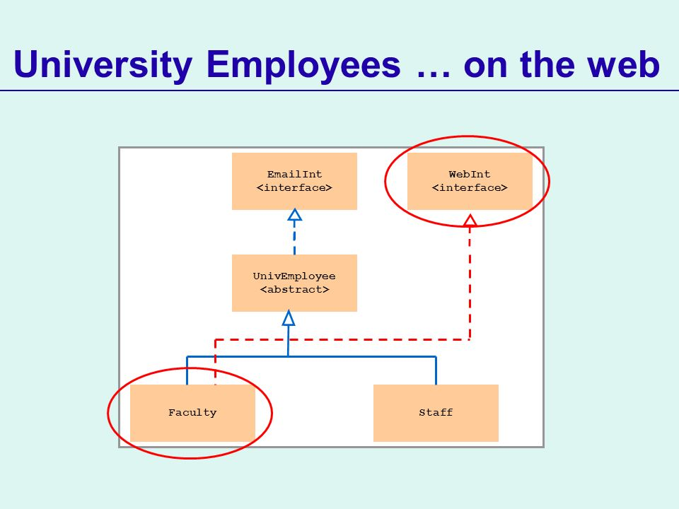 UnivEmployee FacultyStaff EmailInt WebInt University Employees … on the web