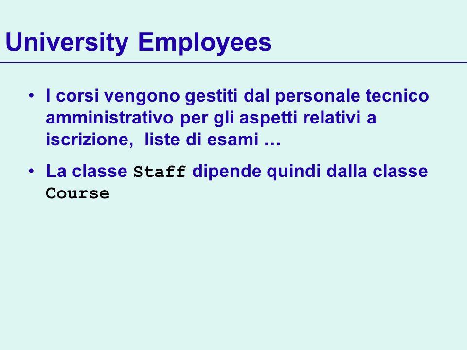 I corsi vengono gestiti dal personale tecnico amministrativo per gli aspetti relativi a iscrizione, liste di esami … La classe Staff dipende quindi dalla classe Course