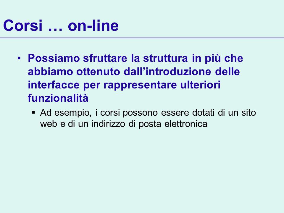 Corsi … on-line Possiamo sfruttare la struttura in più che abbiamo ottenuto dallintroduzione delle interfacce per rappresentare ulteriori funzionalità Ad esempio, i corsi possono essere dotati di un sito web e di un indirizzo di posta elettronica