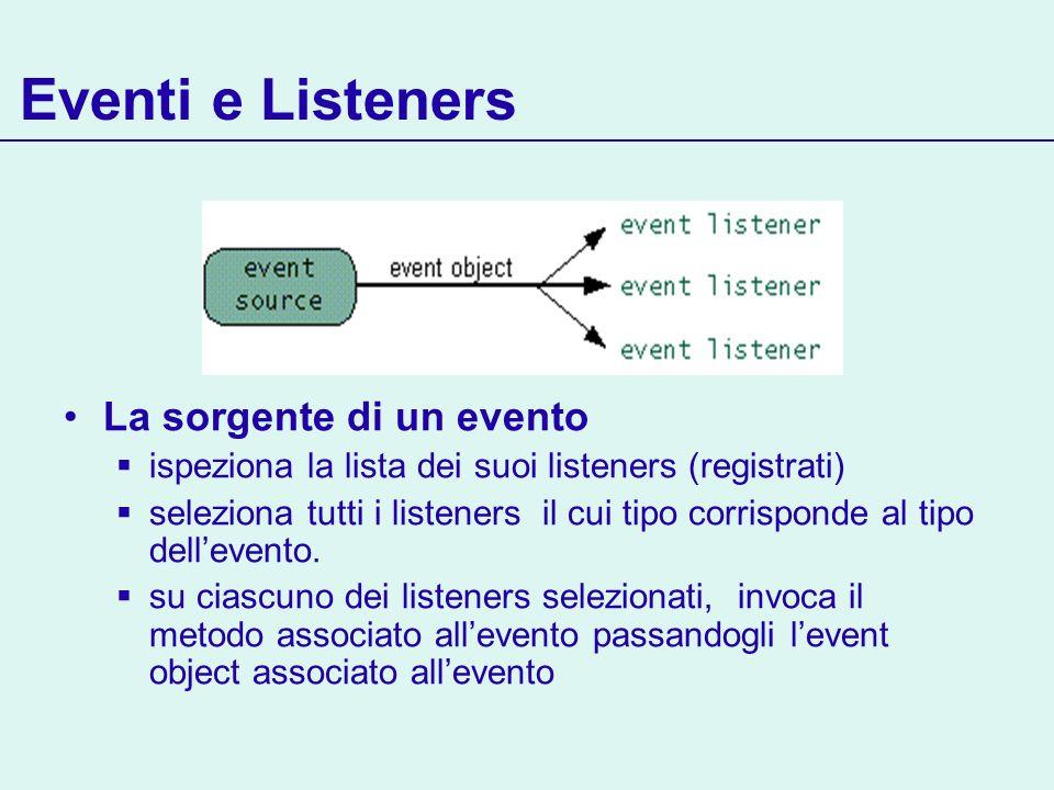 Eventi e Listeners La sorgente di un evento ispeziona la lista dei suoi listeners (registrati) seleziona tutti i listeners il cui tipo corrisponde al tipo dellevento.