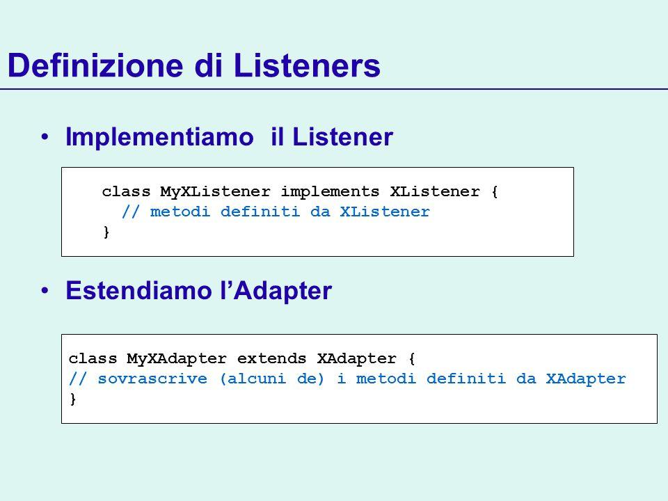 Definizione di Listeners Implementiamo il Listener Estendiamo lAdapter class MyXAdapter extends XAdapter { // sovrascrive (alcuni de) i metodi definiti da XAdapter } class MyXListener implements XListener { // metodi definiti da XListener }