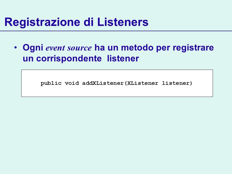 Registrazione di Listeners Ogni event source ha un metodo per registrare un corrispondente listener public void addXListener(XListener listener)