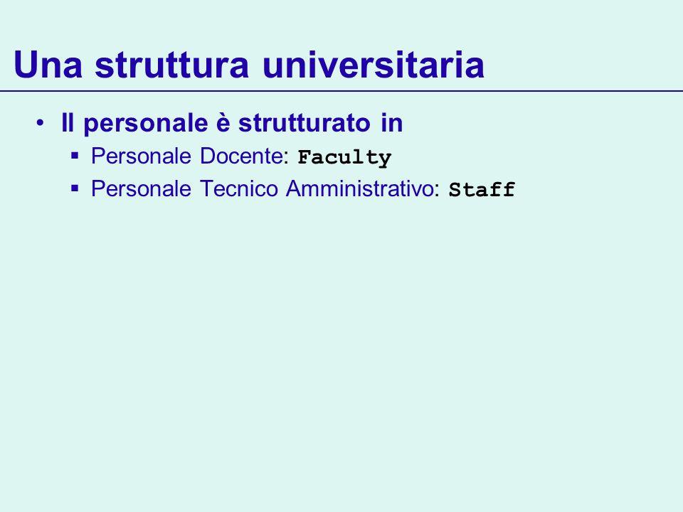 Una struttura universitaria Il personale è strutturato in Personale Docente: Faculty Personale Tecnico Amministrativo: Staff