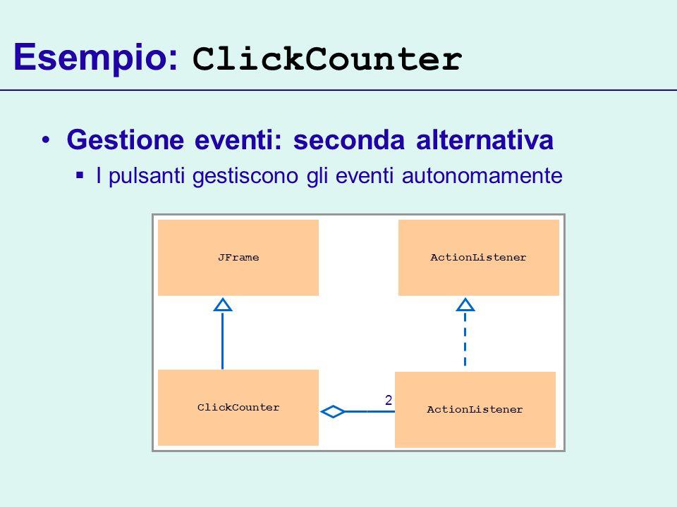 Esempio: ClickCounter Gestione eventi: seconda alternativa I pulsanti gestiscono gli eventi autonomamente JFrame ClickCounter ActionListener 2