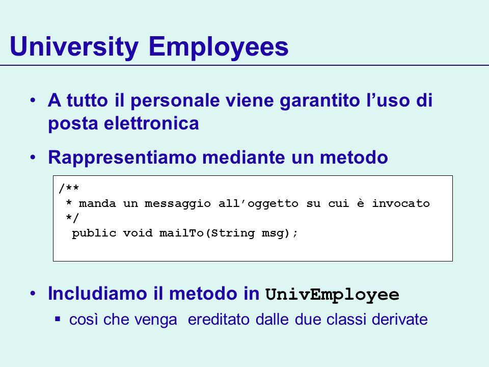 University Employees A tutto il personale viene garantito luso di posta elettronica Rappresentiamo mediante un metodo Includiamo il metodo in UnivEmpl