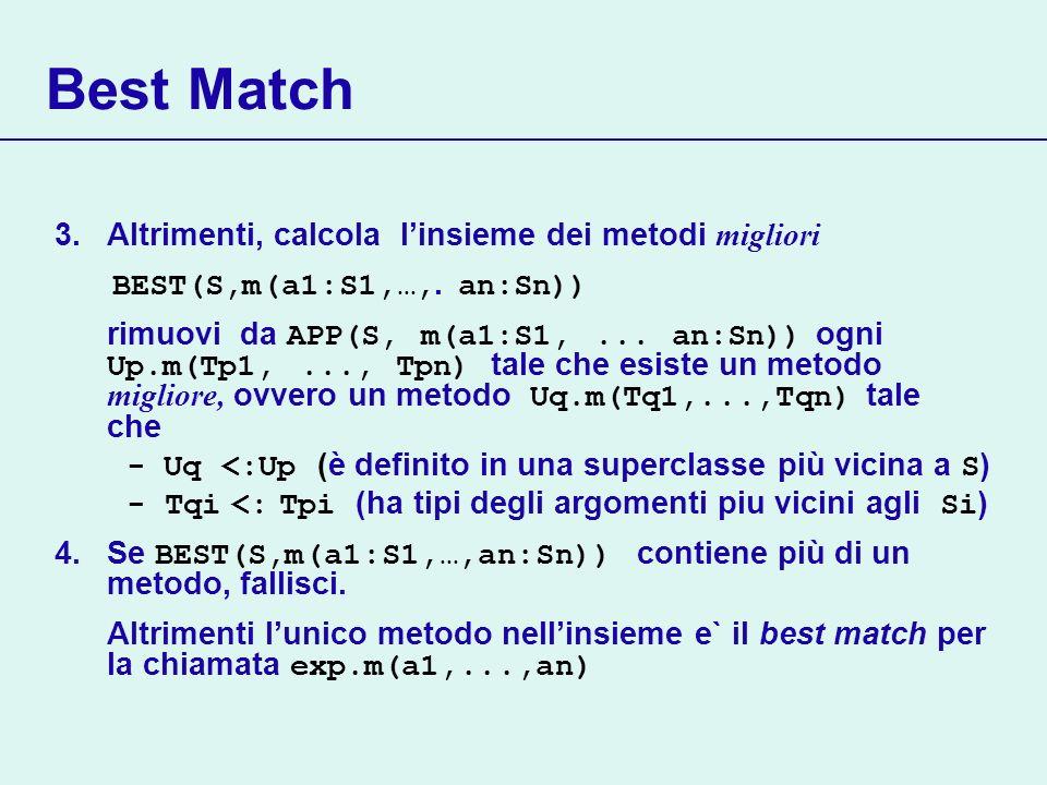 3.Altrimenti, calcola linsieme dei metodi migliori BEST(S,m(a1:S1,…,. an:Sn)) rimuovi da APP(S, m(a1:S1,... an:Sn)) ogni Up.m(Tp1,..., Tpn) tale che e