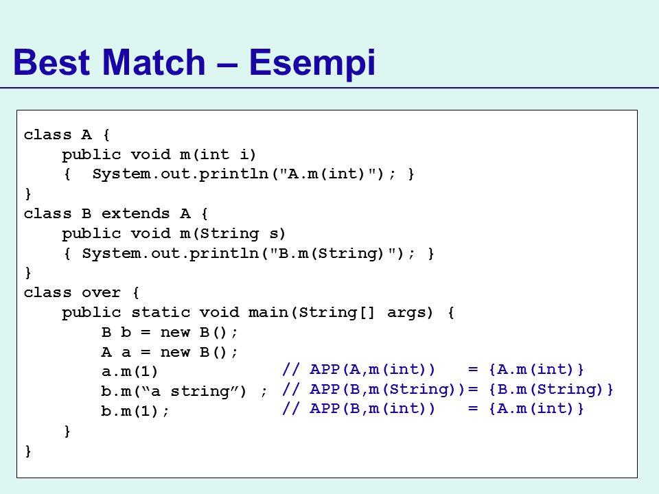 APP(A, m(int)) = { A.m(int) } APP(B, m(String)) = { B.m(String) } APP(B, m(int)) = { A.m(int) } class A { public void m(int i) { System.out.println(
