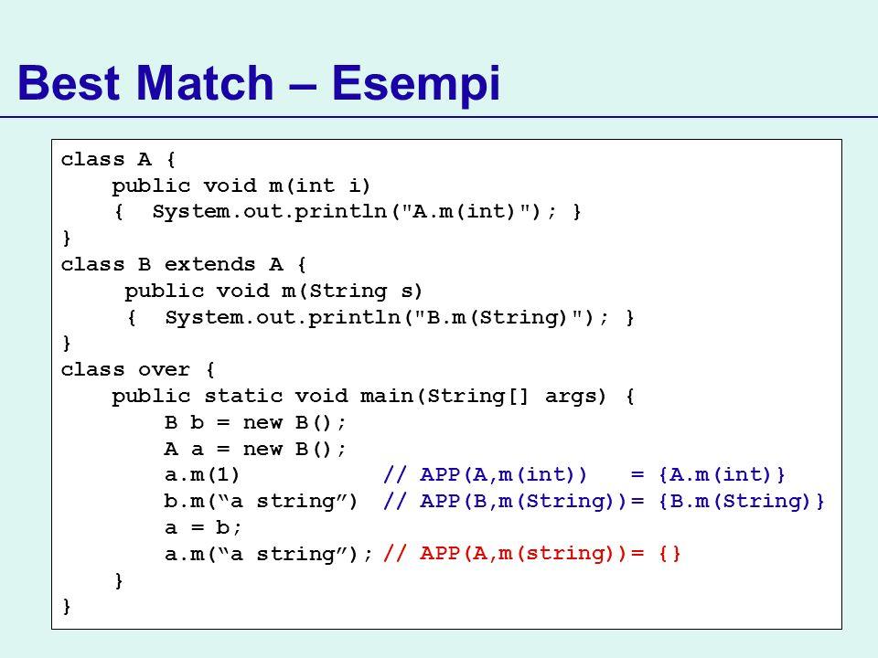 Best Match – Esempi APP(A, m(int)) = { A.m(int) } APP(B, m(String)) = { B.m(String) } APP(A, m(String)) = { } class A { public void m(int i) { System.
