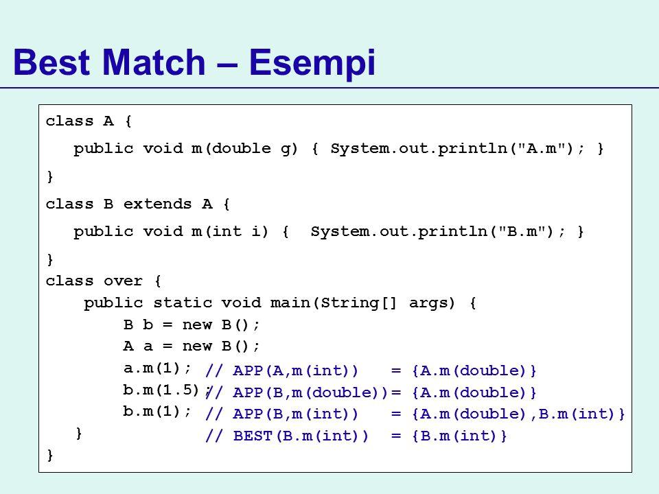 Best Match – Esempi class A { public void m(double g) { System.out.println(