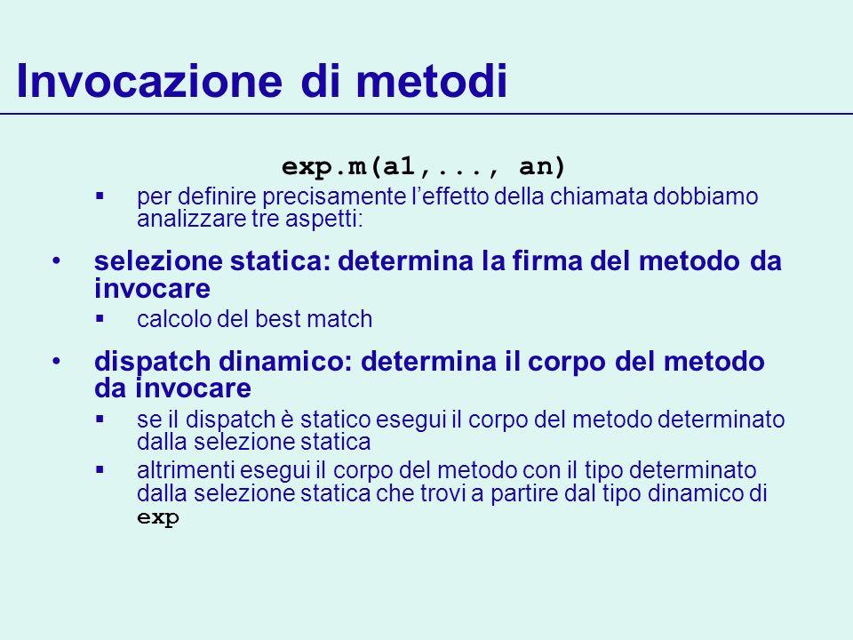 Invocazione di metodi exp.m(a1,..., an) per definire precisamente leffetto della chiamata dobbiamo analizzare tre aspetti: selezione statica: determin
