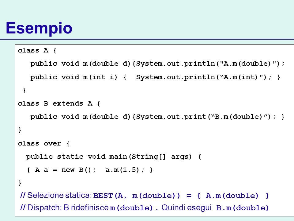 Esempio class A { public void m(double d){System.out.println(