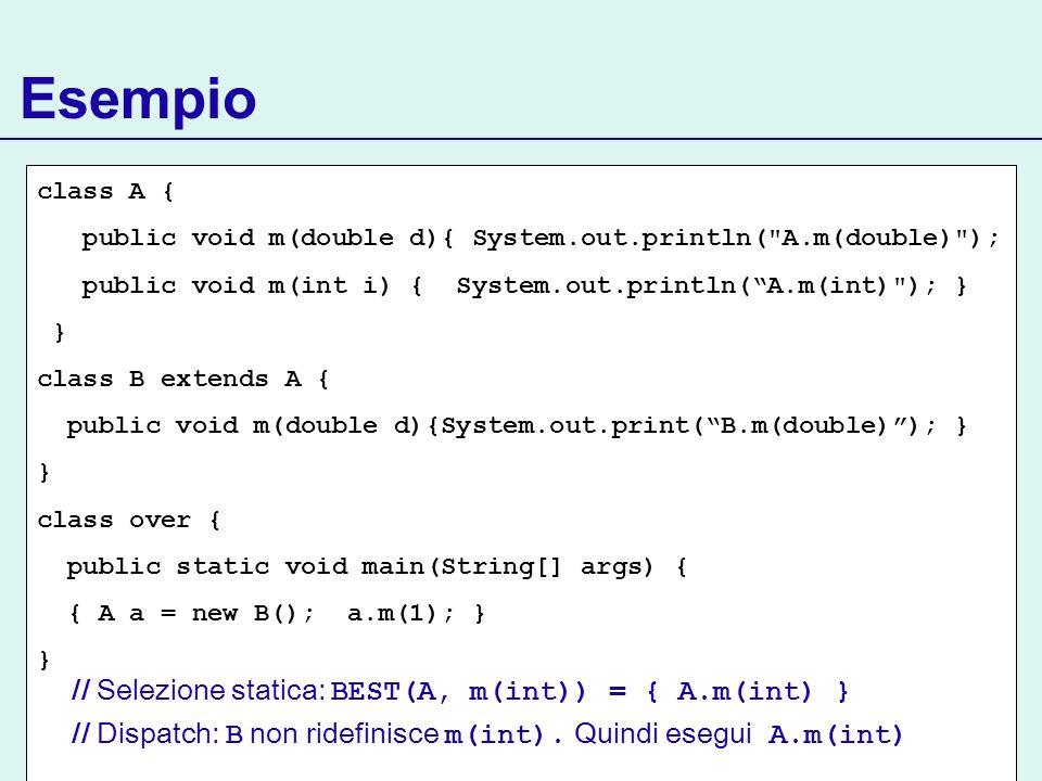 Esempio class A { public void m(double d){ System.out.println(